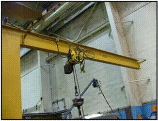 Safe Operation of an Overhead Crane