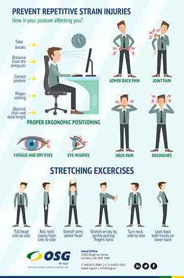 Ergonomics And Stretching At Work Infographic 1 Osg